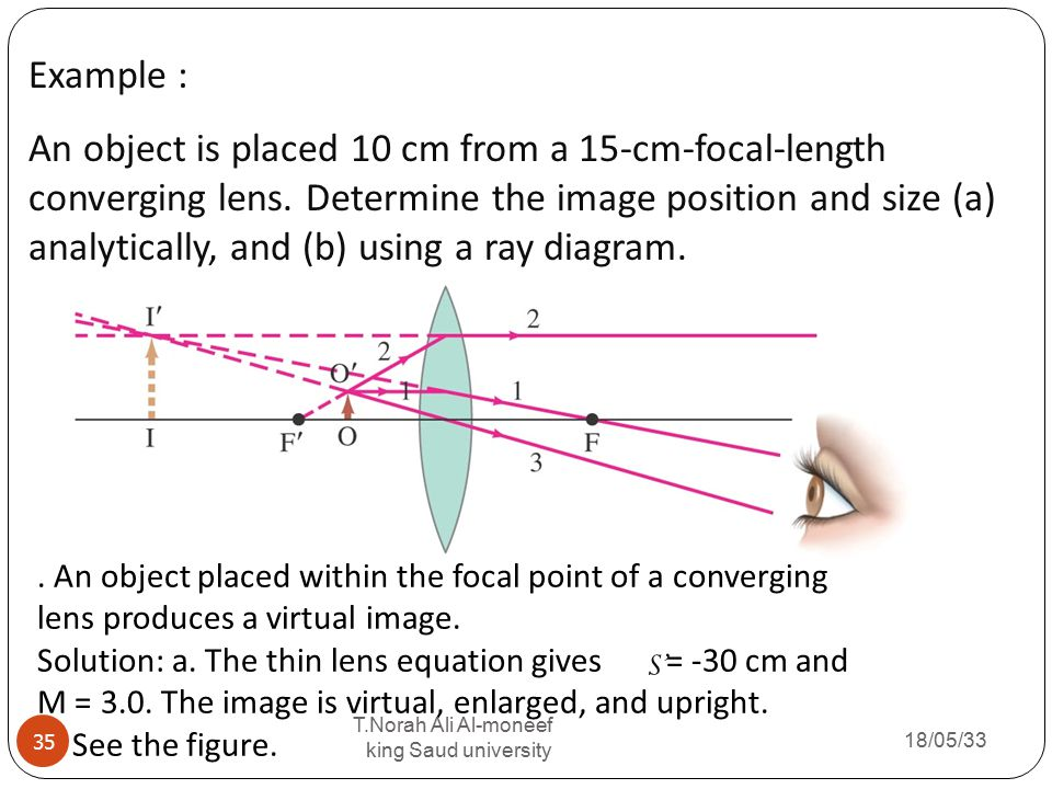 Biconvex lens focal length