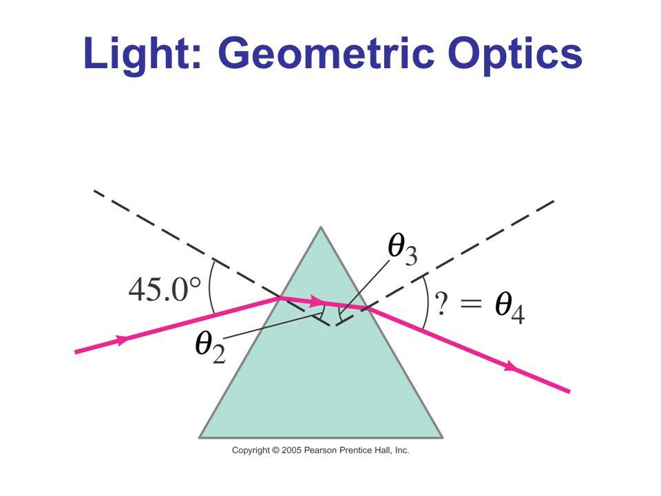 Image result for Geometric Optics