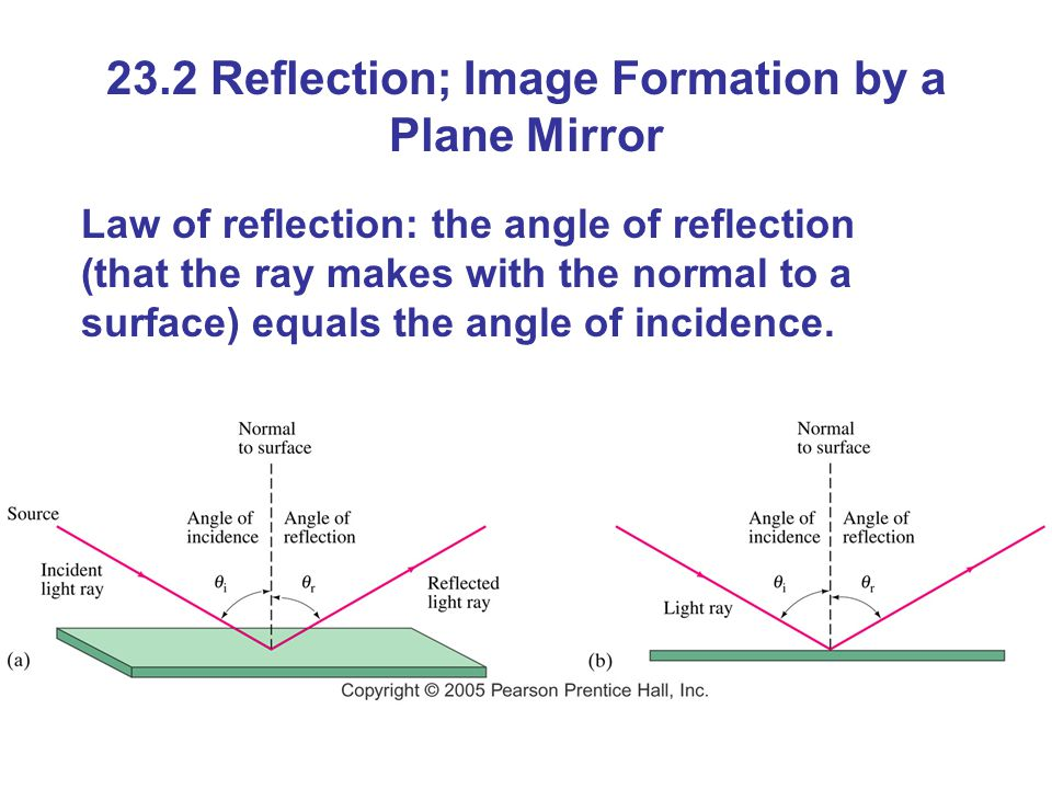 23.2 Reflection; Image Formation by a Plane Mirror