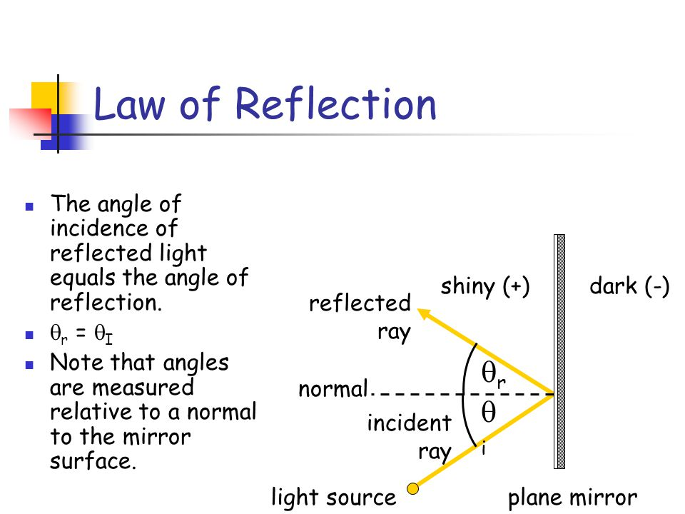 Law of Reflection The angle of incidence of reflected light equals the angle of reflection. r = I.