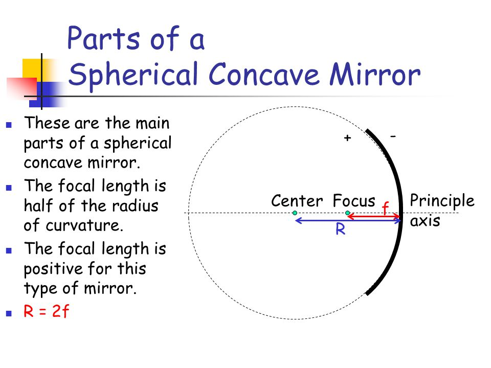 Parts of a Spherical Concave Mirror