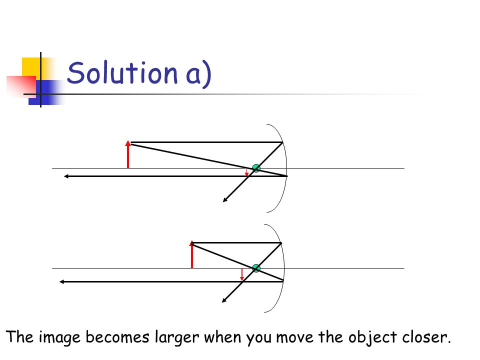 Solution a) The image becomes larger when you move the object closer.