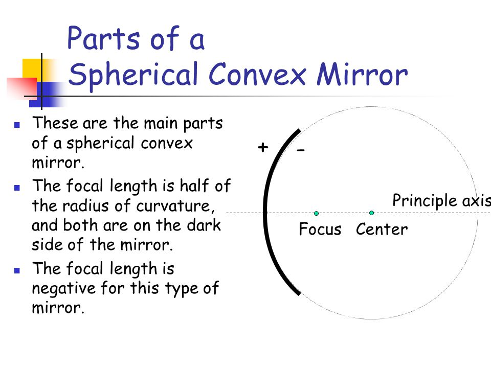 Parts of a Spherical Convex Mirror