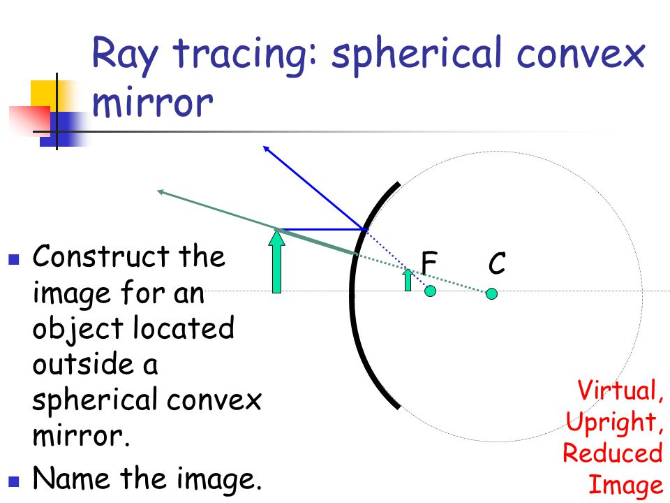 Ray tracing: spherical convex mirror