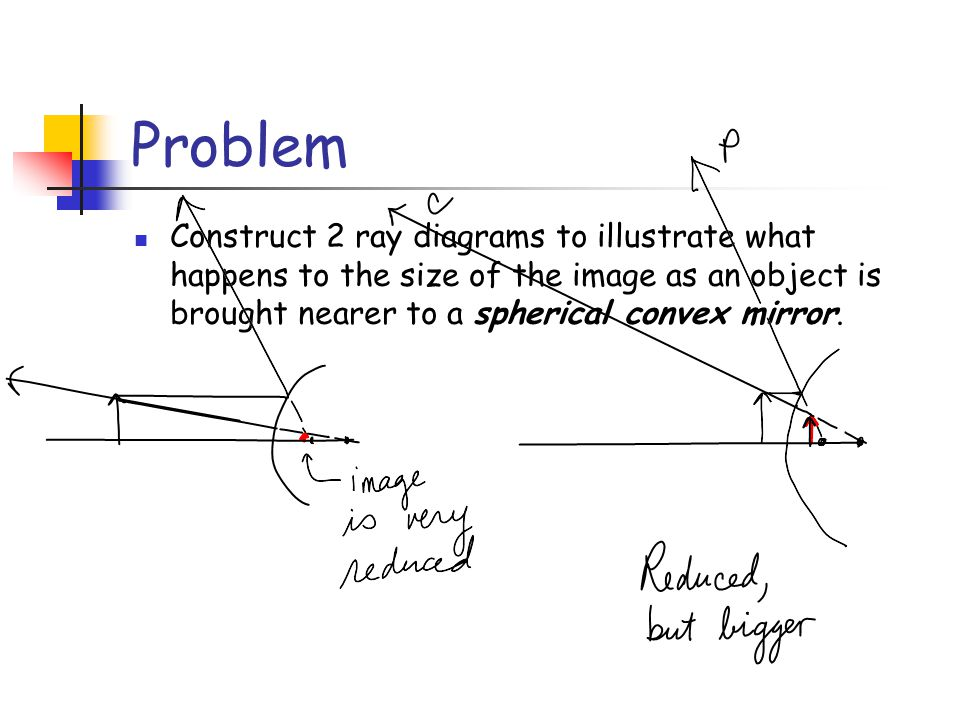 Problem Construct 2 ray diagrams to illustrate what happens to the size of the image as an object is brought nearer to a spherical convex mirror.