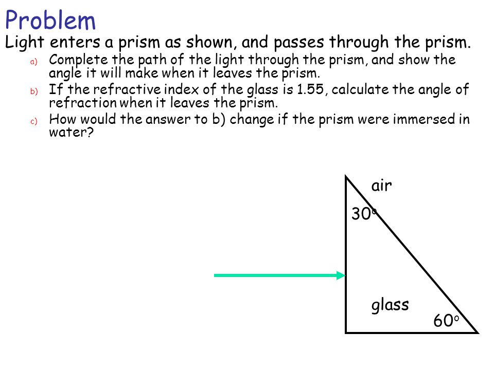 Problem Light enters a prism as shown, and passes through the prism.