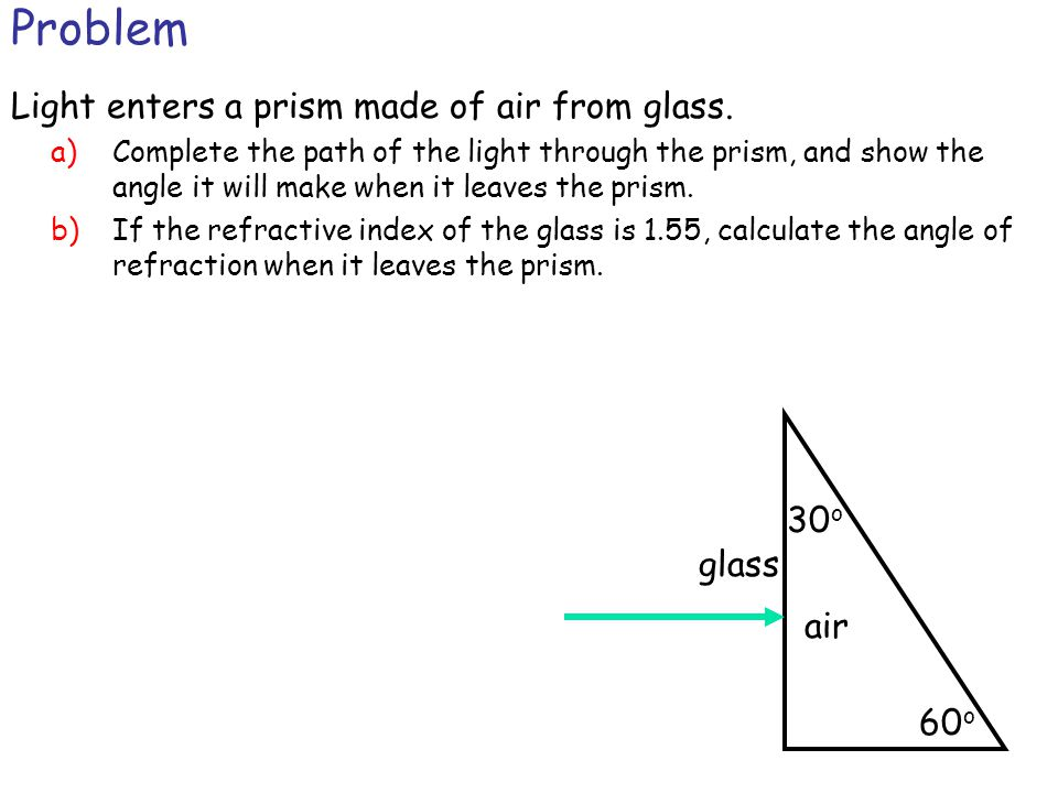 Problem Light enters a prism made of air from glass. 30o glass air 60o