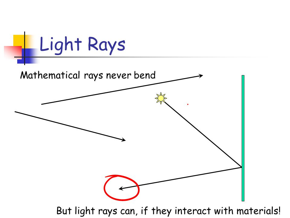 Light Rays Mathematical rays never bend