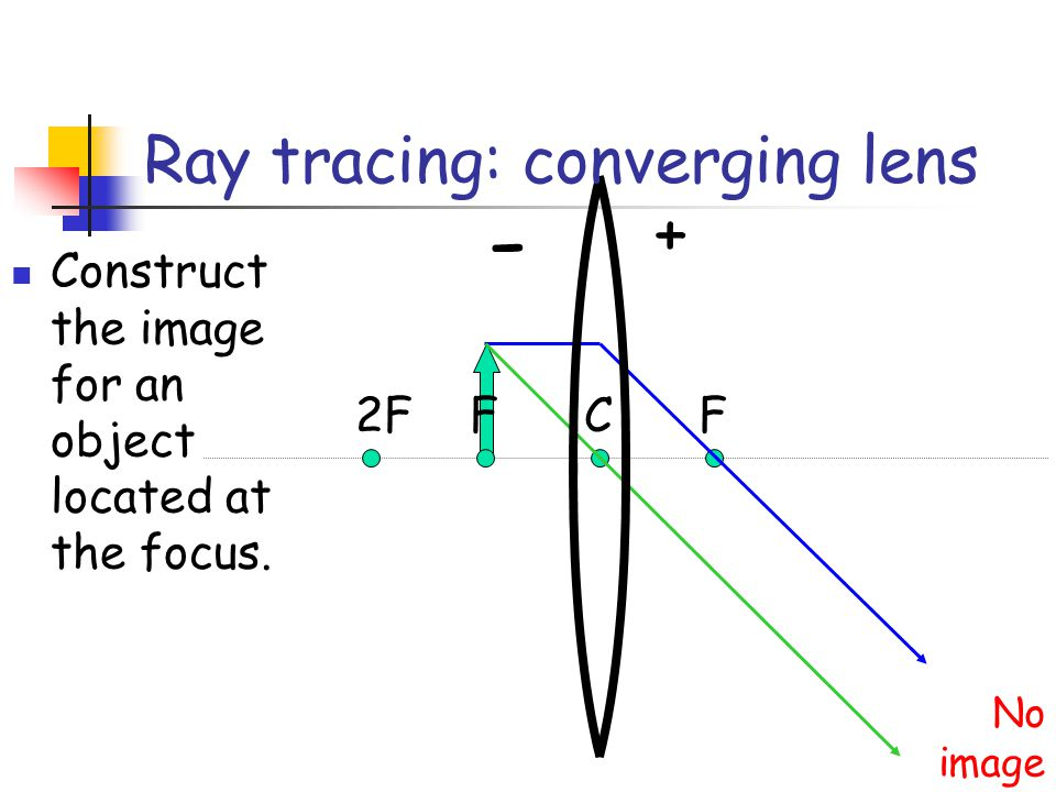 Ray tracing: converging lens