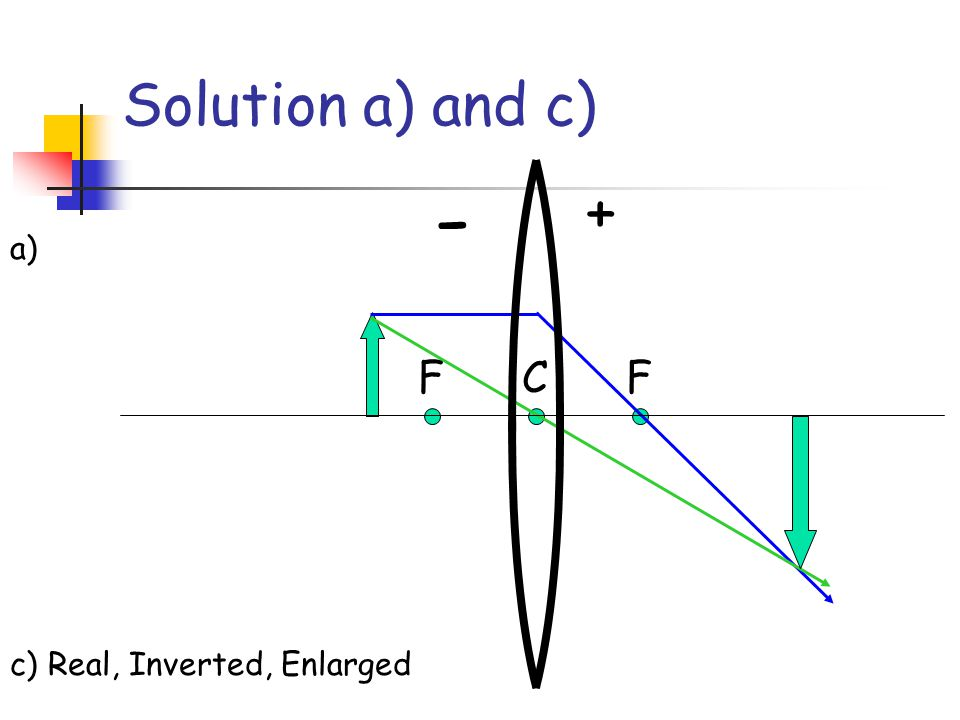 Solution a) and c) + - a) F C F c) Real, Inverted, Enlarged