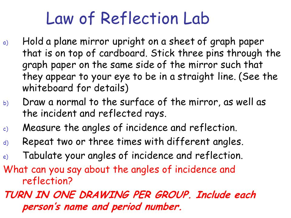 Law of Reflection Lab