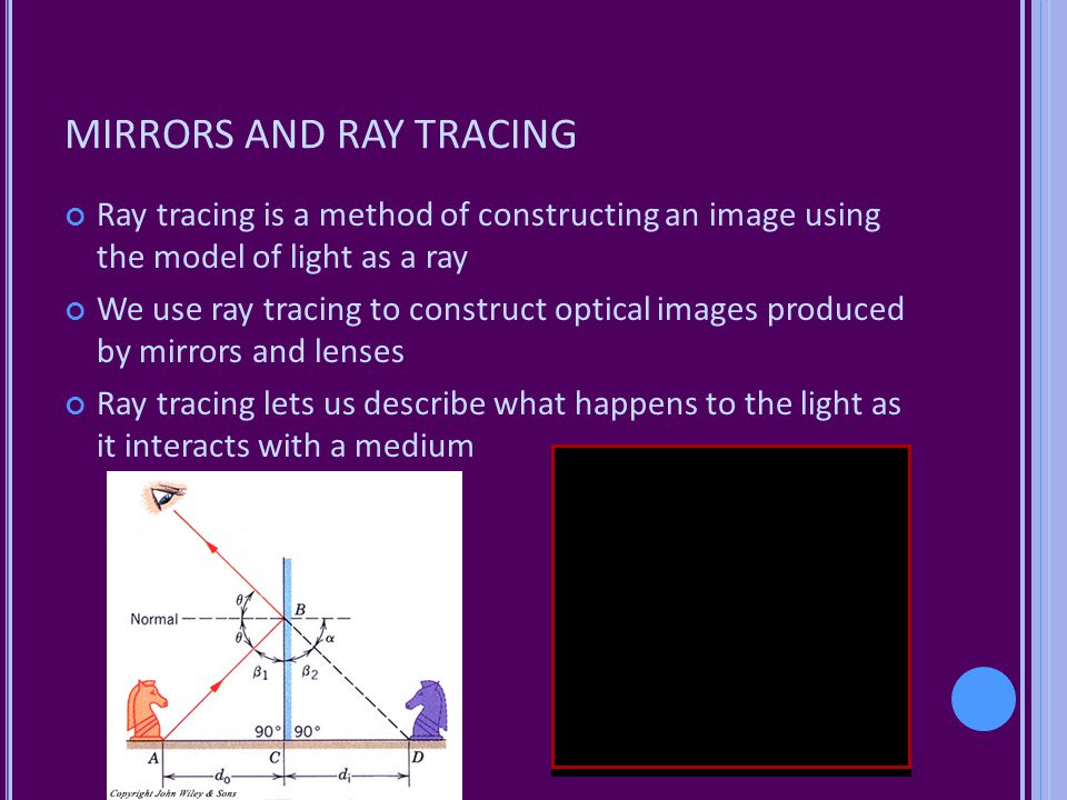 MIRRORS AND RAY TRACING