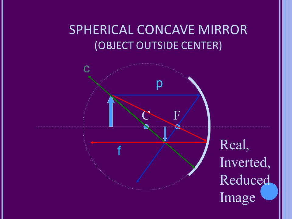 SPHERICAL CONCAVE MIRROR (OBJECT OUTSIDE CENTER)