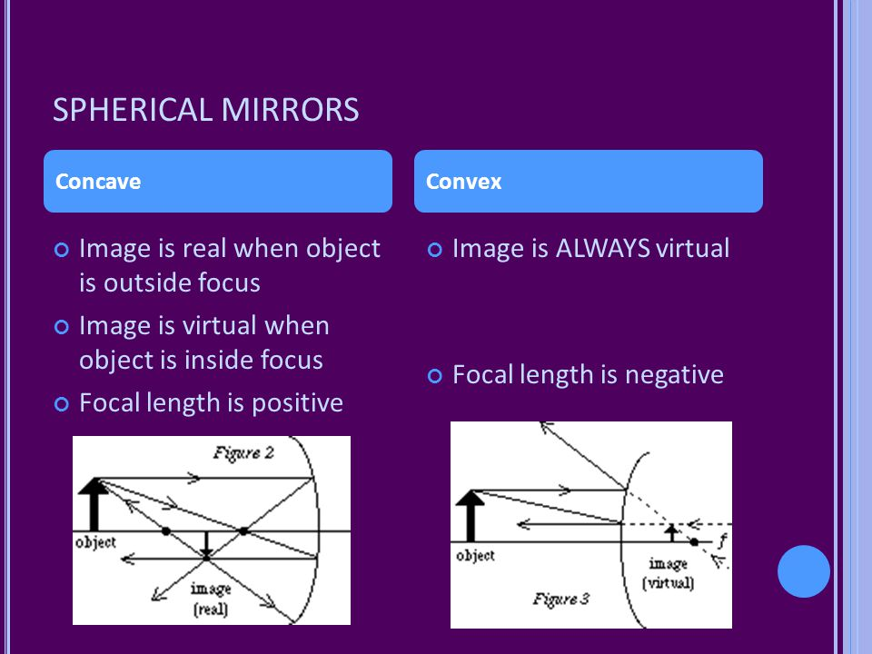 SPHERICAL MIRRORS Image is real when object is outside focus