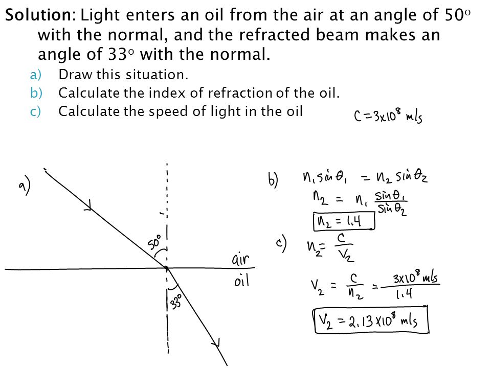 Solution: Light enters an oil from the air at an angle of 50o with the normal, and the refracted beam makes an angle of 33o with the normal.