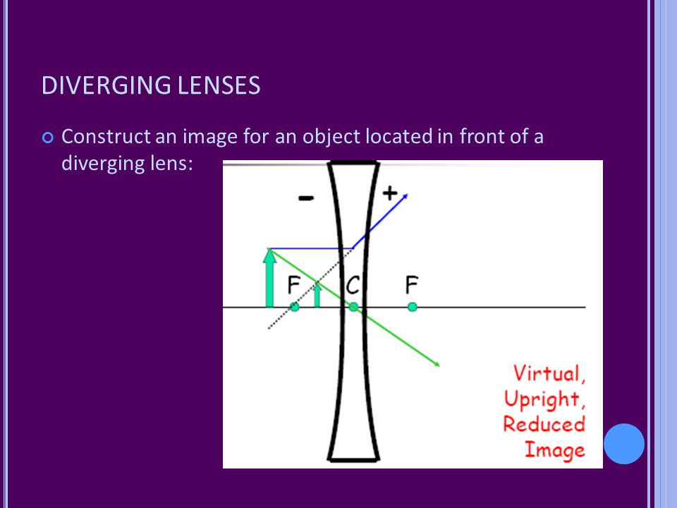 DIVERGING LENSES Construct an image for an object located in front of a diverging lens: