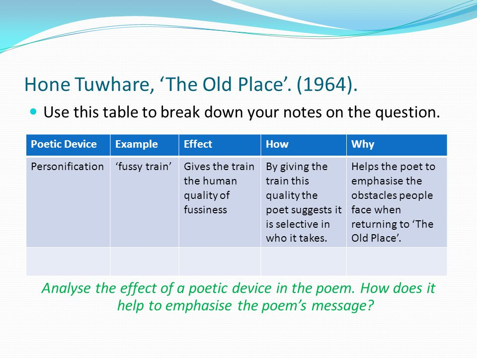 Friend hone tuwhare essays