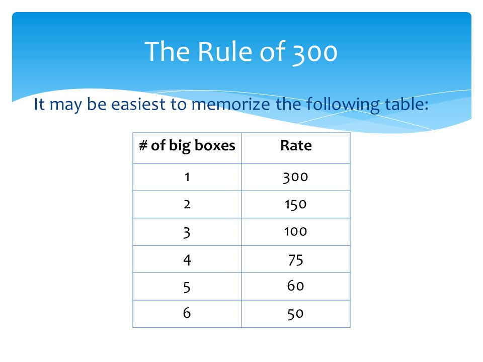 The Rule of 300 It may be easiest to memorize the following table: