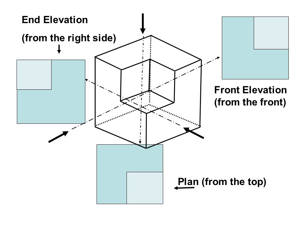 Front Elevation Side Elevation : From isometric drawings to plans and elevations ppt