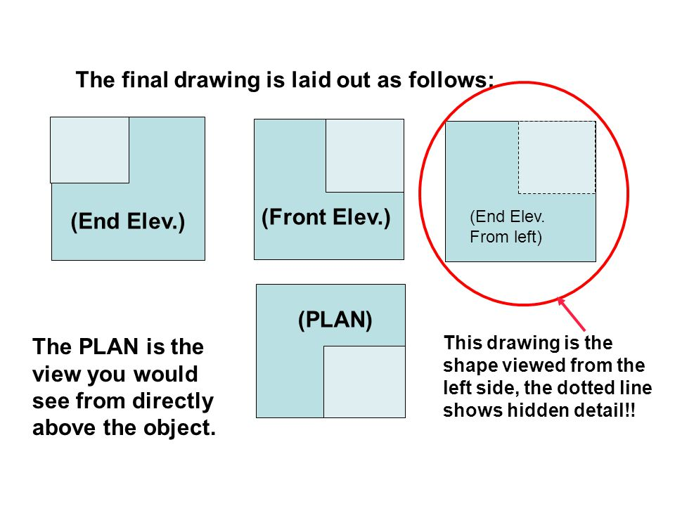 Elevation Plan And End View : From isometric drawings to plans and elevations ppt
