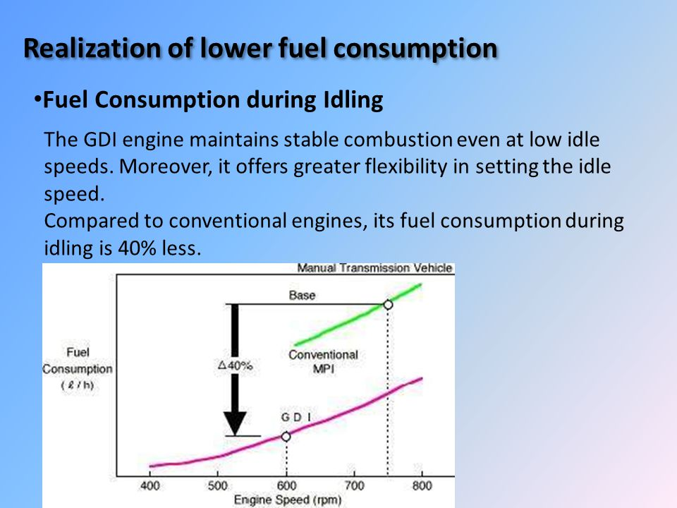 Realization of lower fuel consumption