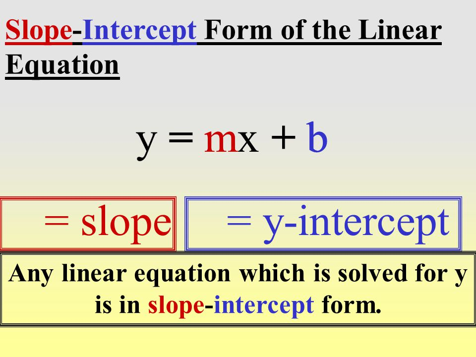 Slope-Intercept Form of the Linear Equation
