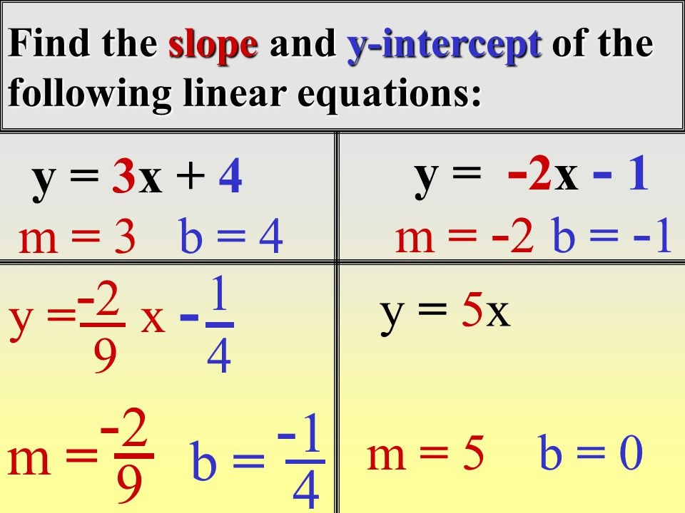 Find the slope and y-intercept of the following linear equations: