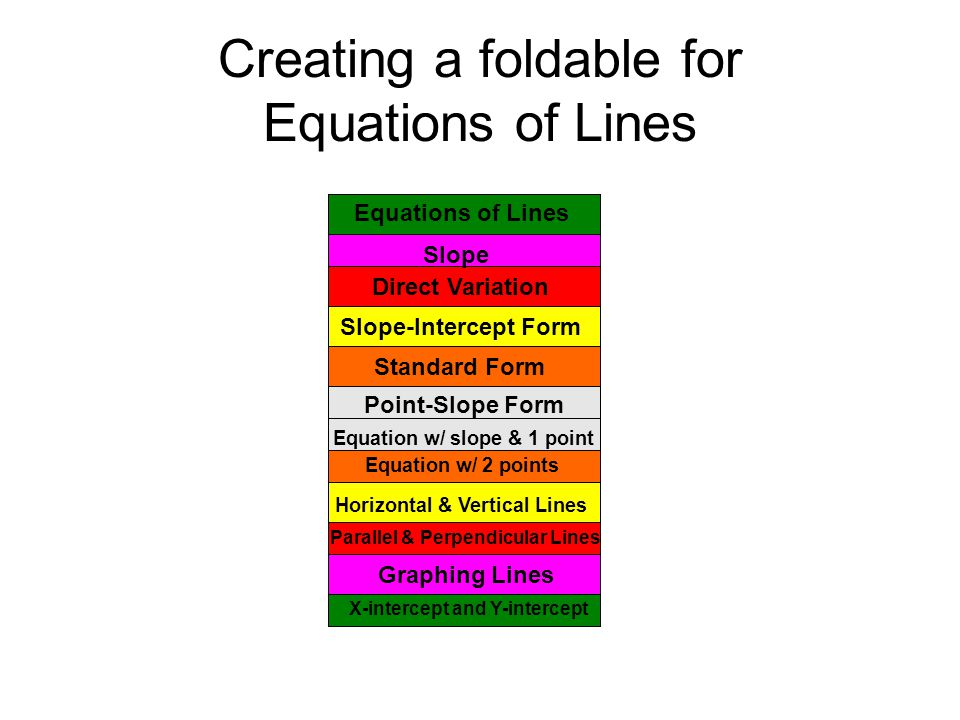 Creating A Foldable For Equations Of Lines Ppt Download