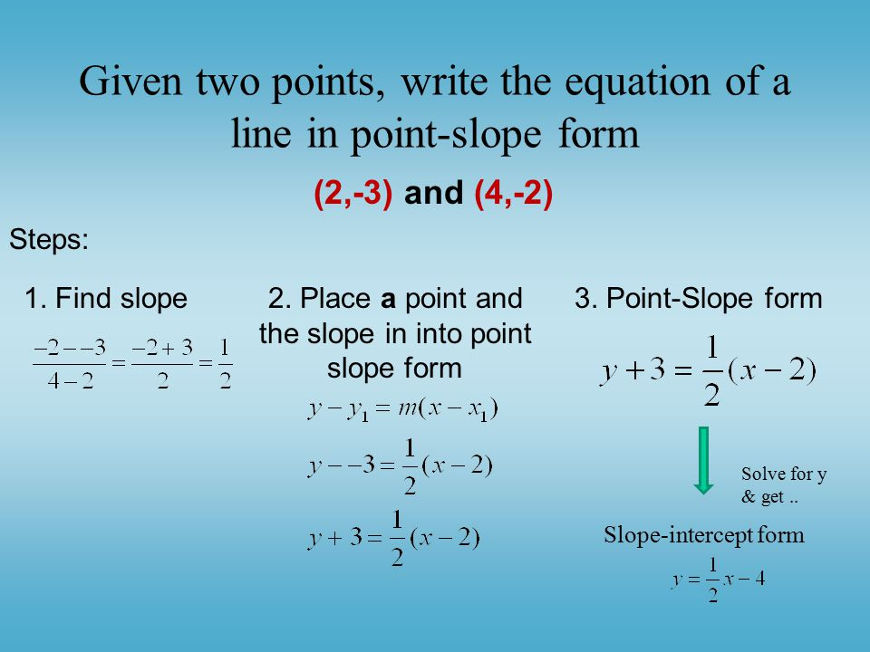 write the equation of a line given two points The slope-intercept form of a linear equation is  write the equation of a line  given 1 slope and y-intercept 2 graph 3 slope and one point 4 two points.