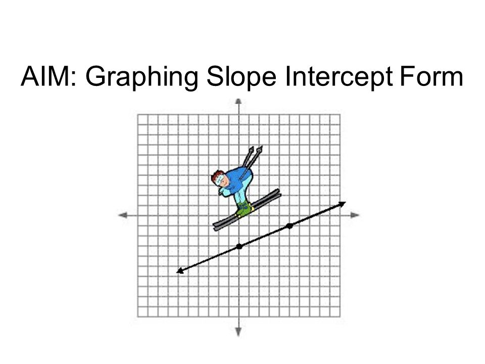 Aim Graphing Slope Intercept Form Ppt Video Online Download