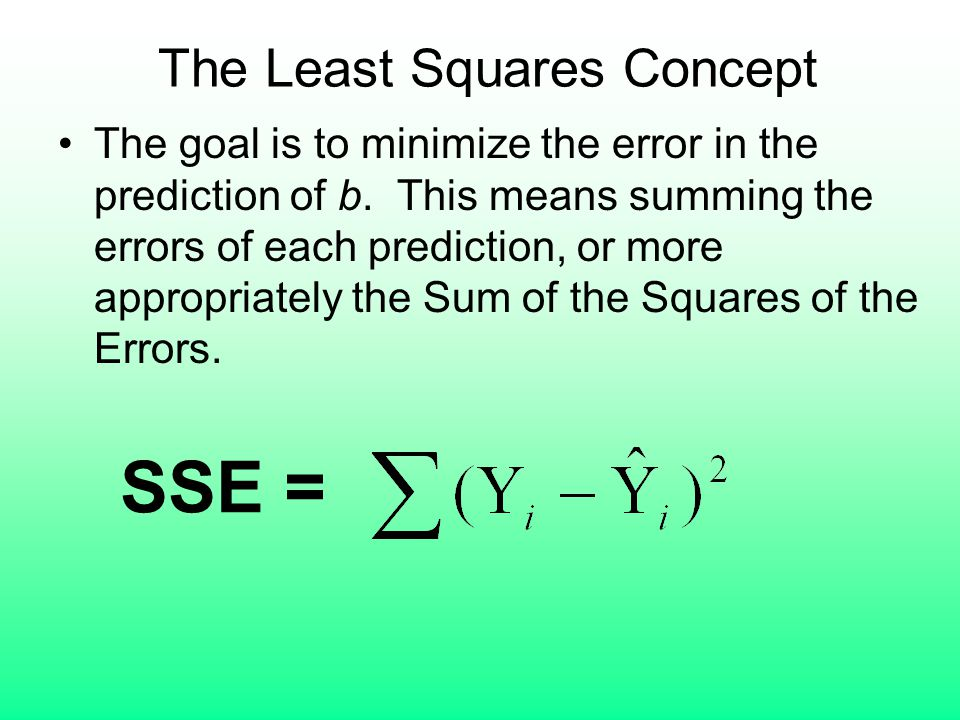 The Least Squares Concept