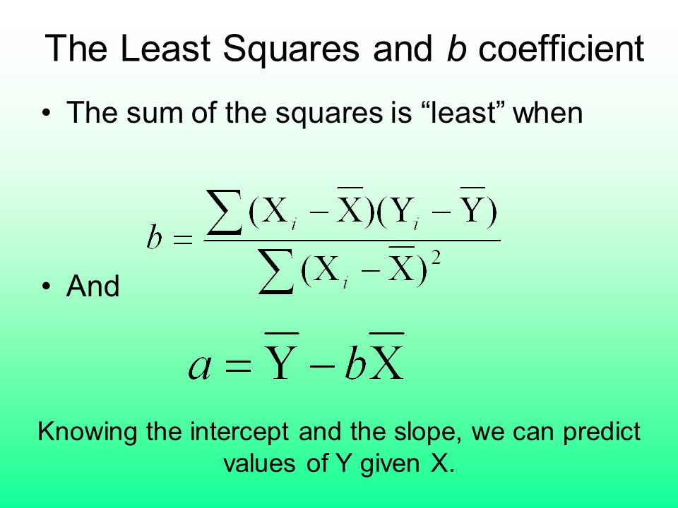 The Least Squares and b coefficient