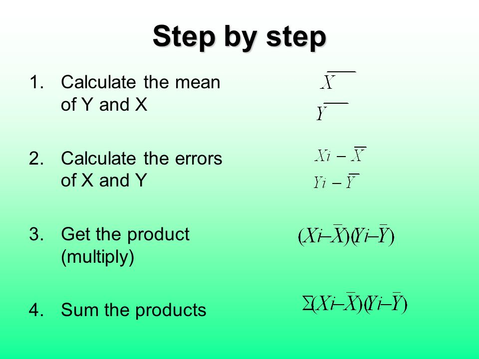Step by step Calculate the mean of Y and X