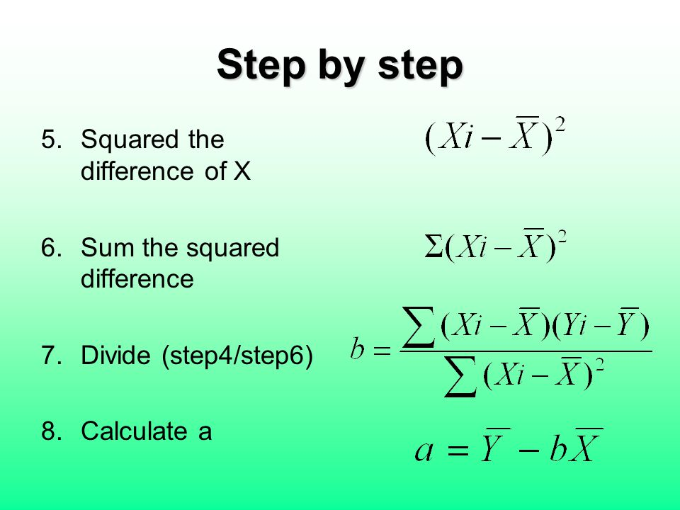 Step by step Squared the difference of X Sum the squared difference