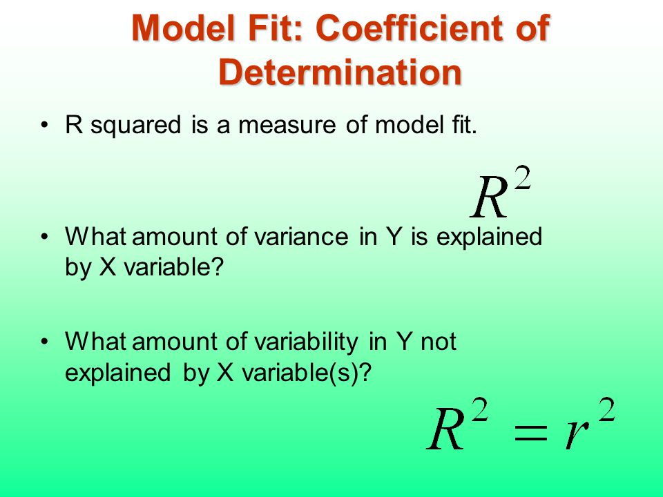 Model Fit: Coefficient of Determination