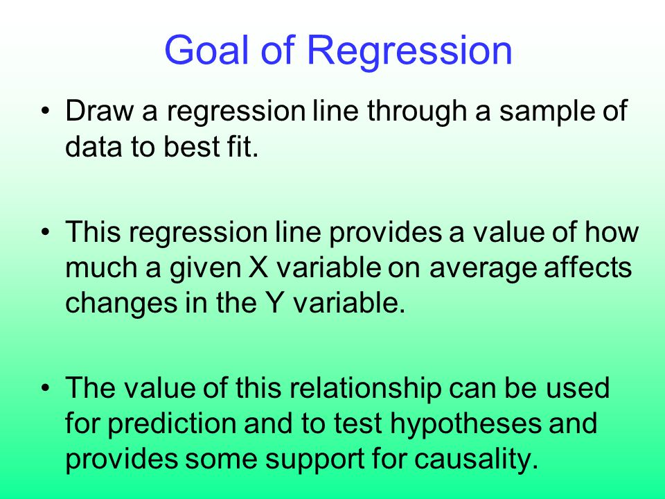 Goal of Regression Draw a regression line through a sample of data to best fit.