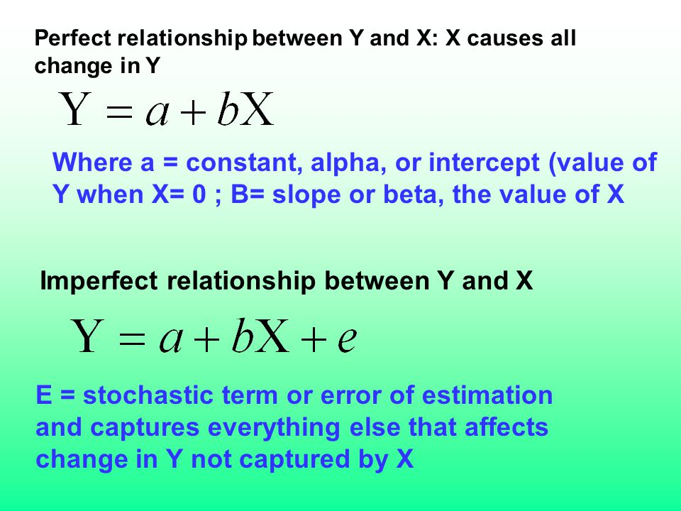 Imperfect relationship between Y and X