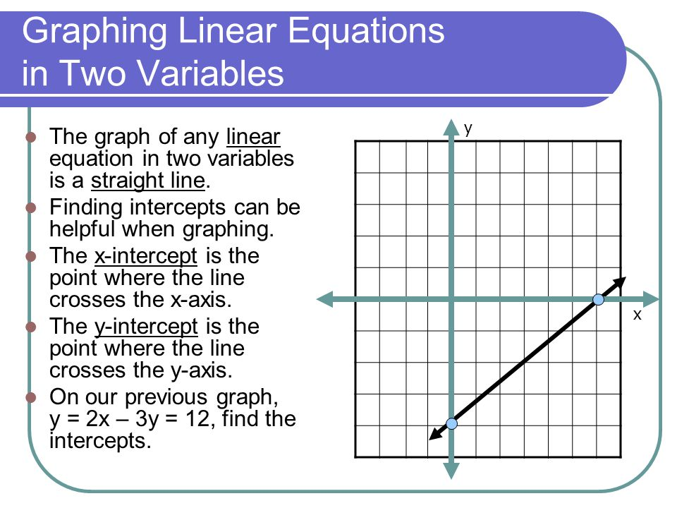 essay linear equations Open document below is an essay on linear equations from anti essays, your source for research papers, essays, and term paper examples.