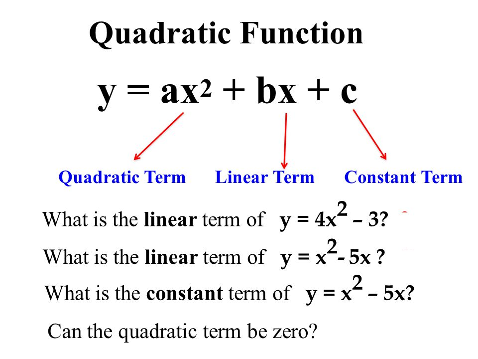 y = ax2 + bx + c Quadratic Function
