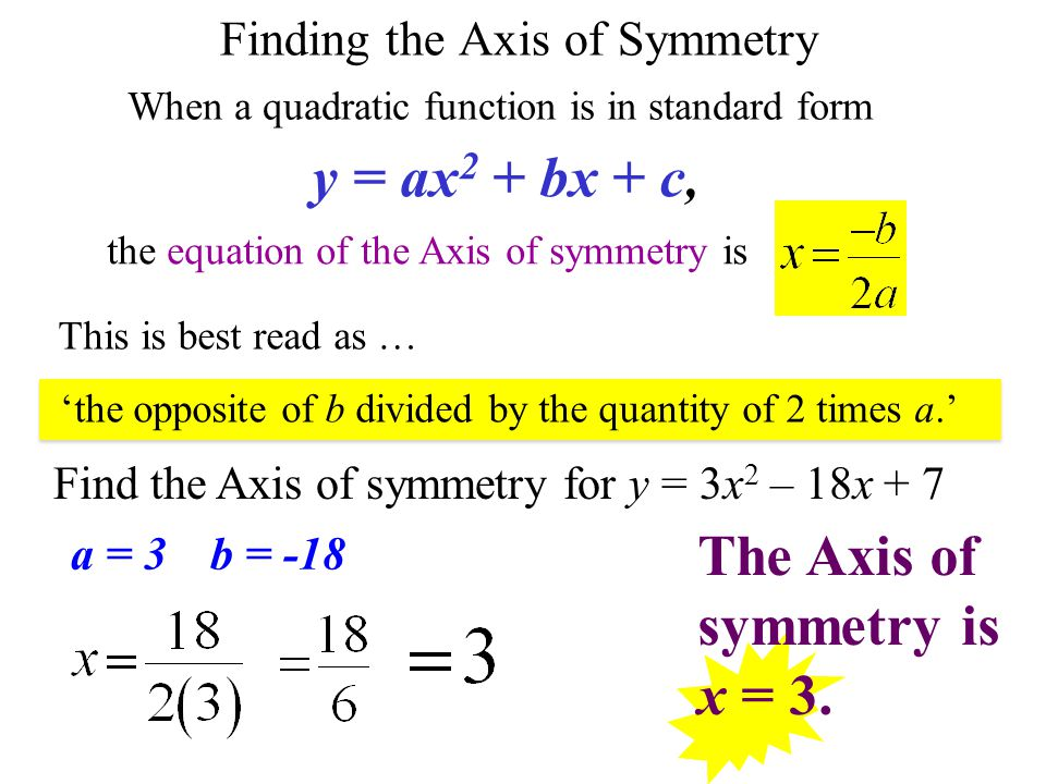 Finding the Axis of Symmetry