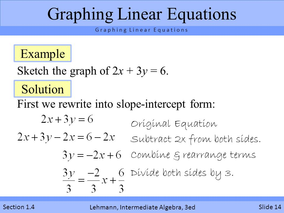 Meaning of Slope for Equations, Graphs, and Tables - ppt video ...