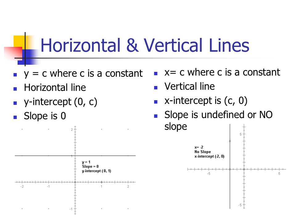 Drawing Lines Using Y Mx C : Graphing lines dr carol a marinas ppt video online