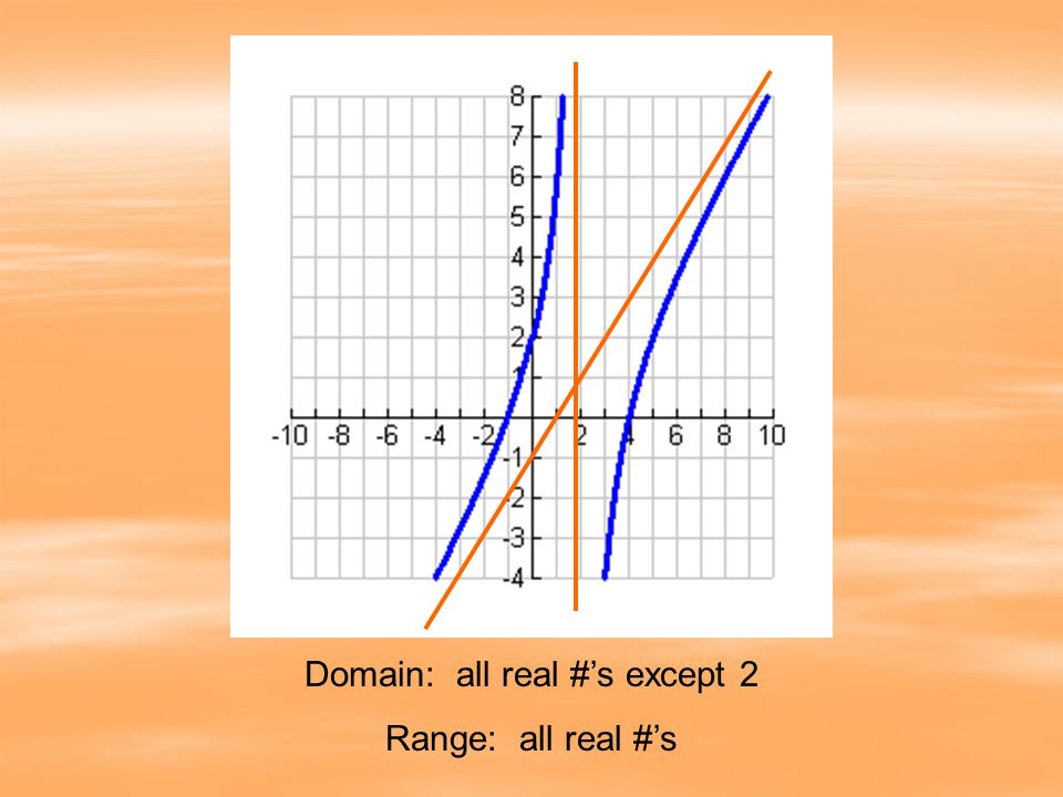 9.3 Graphing General Rational Functions - ppt video online ...