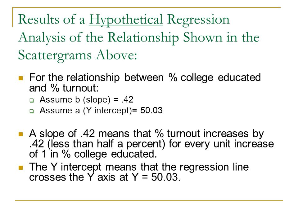 Results of a Hypothetical Regression Analysis of the Relationship Shown in the Scattergrams Above: