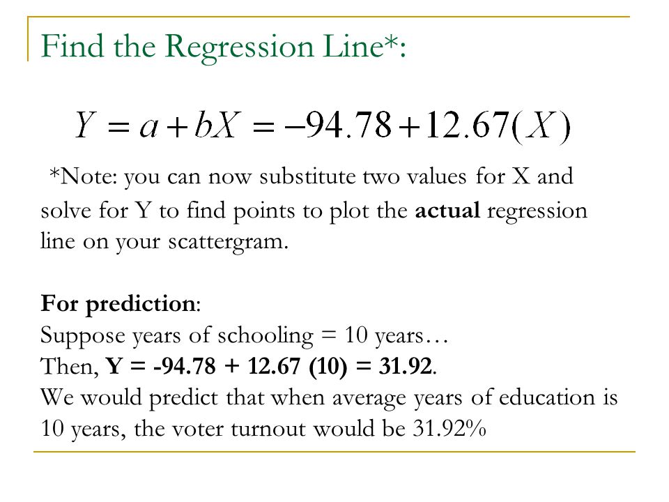 Find the Regression Line. :