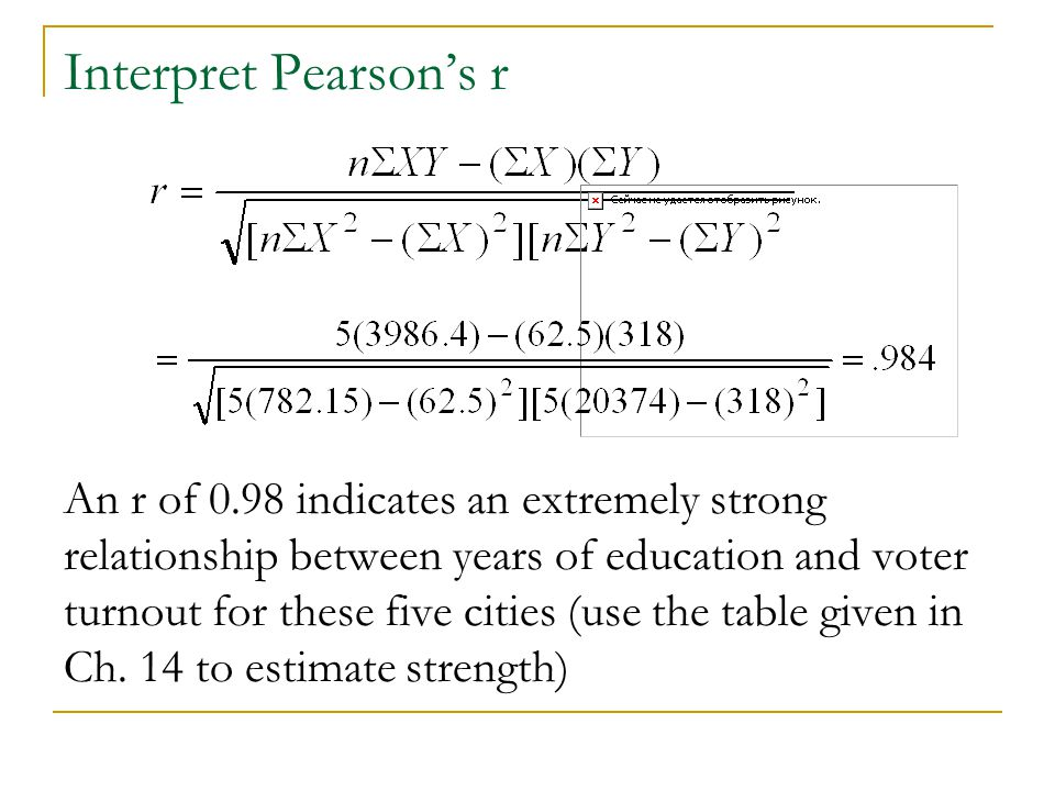 Interpret Pearson's r An r of 0