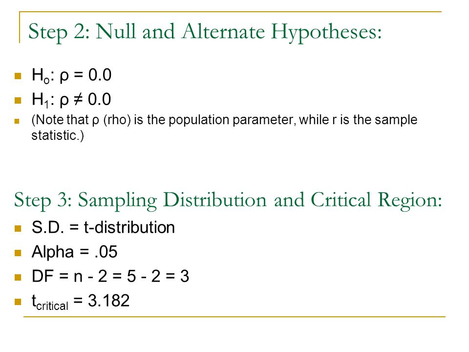 Step 2: Null and Alternate Hypotheses:
