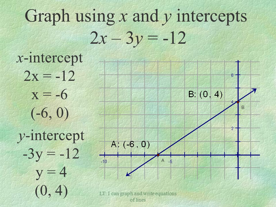 Drawing Lines Using Equations : Lt i can graph and write equations of lines ppt download