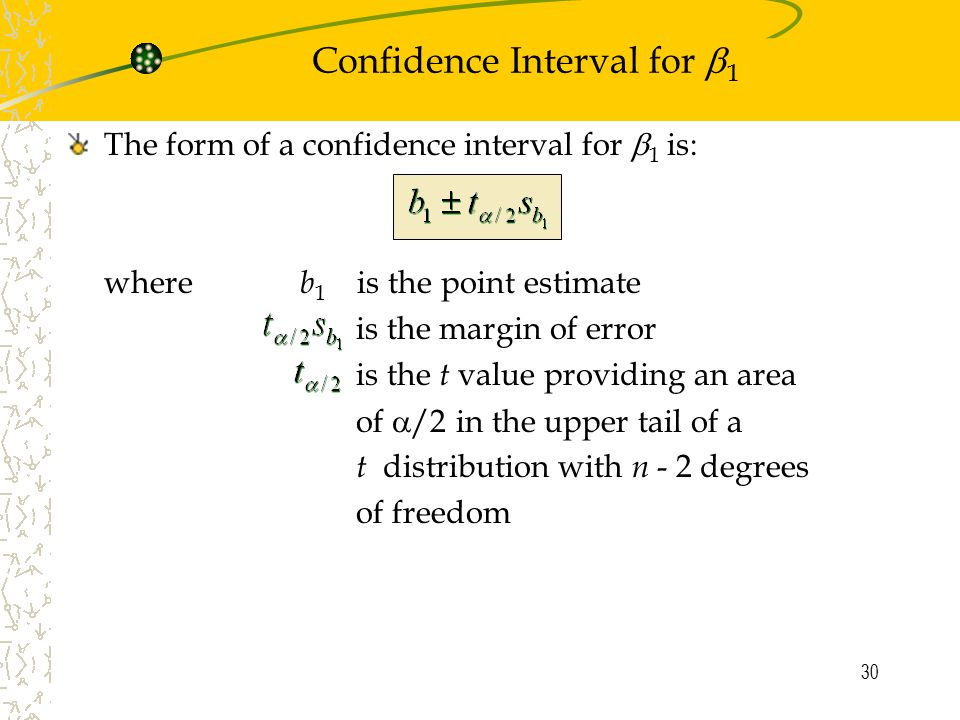 Confidence Interval for 1