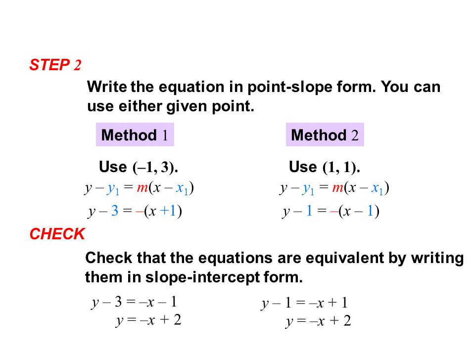 Writing An Equation In Slope Intercept Form With Two Points